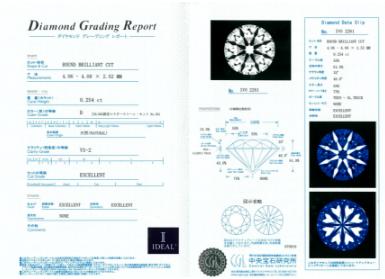 ダイヤモンドグレーティングレポート